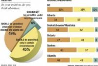 Va ploua cu pastile pentru avort! Așa vrea o asociație germană să încurajeze uciderea de prunci
