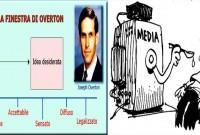 Manipularea pentru to(n)ți sau Fereastra Overton